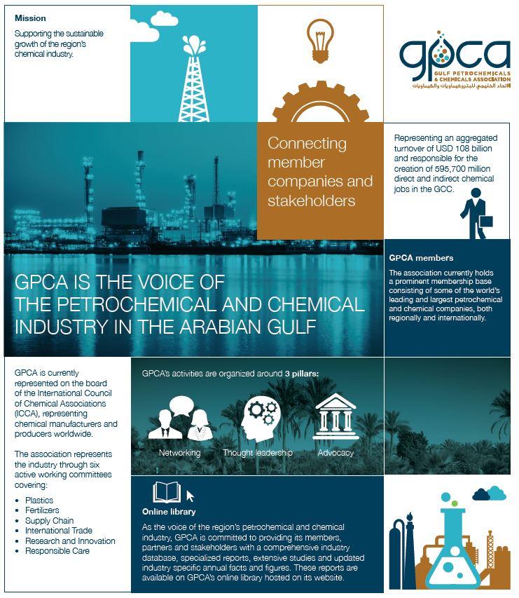 About GPCA - GPCA